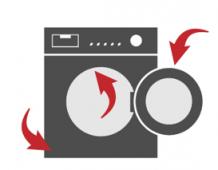 Modellnummer an Ihrer Waschmaschine finden